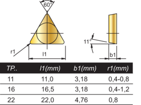HM-Wisselplaten TPUN- 73.175 -