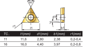HM-Wisselplaten TCMT- 73.790 -