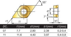 HM-Wisselplaten DCGT- 73.610 -