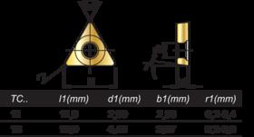 HM-Wisselplaten TCGT- 73.775 -